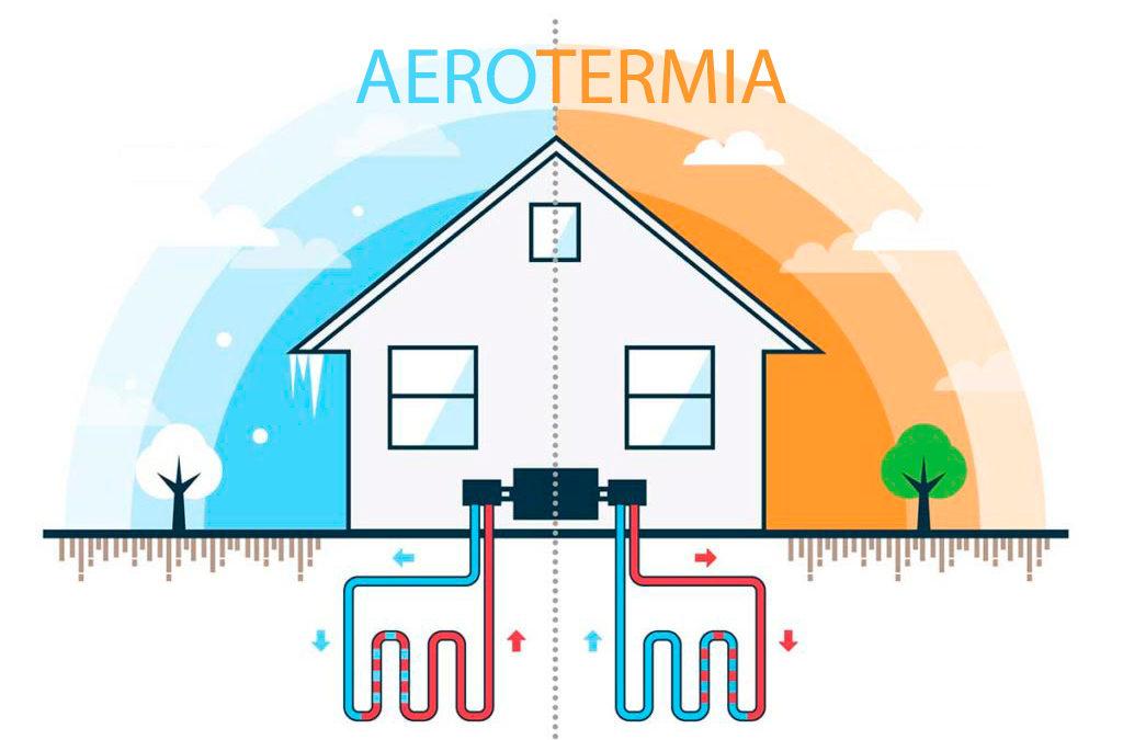Beneficis de la instal·lació d'aerotermia
